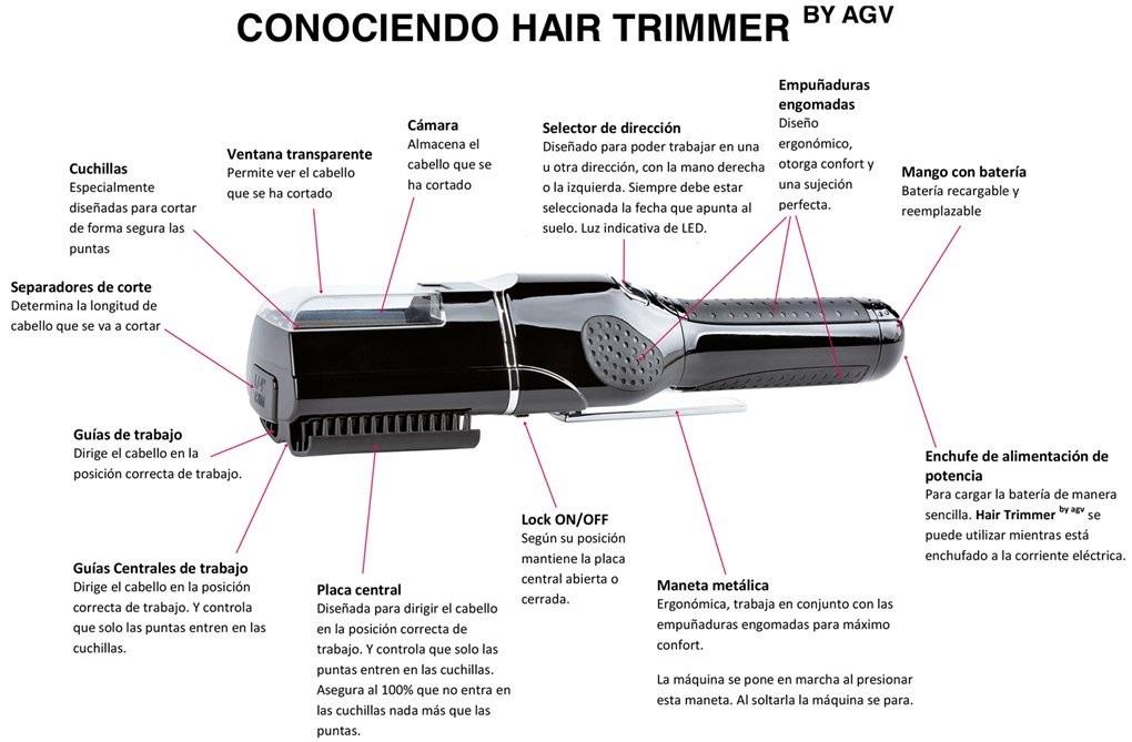 Si es posible hacer la máscara para los cabellos secos de la mostaza